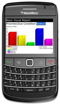 TaskReports for BlackBerry® Smartphones