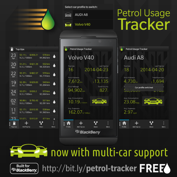 Petrol Usage Tracker